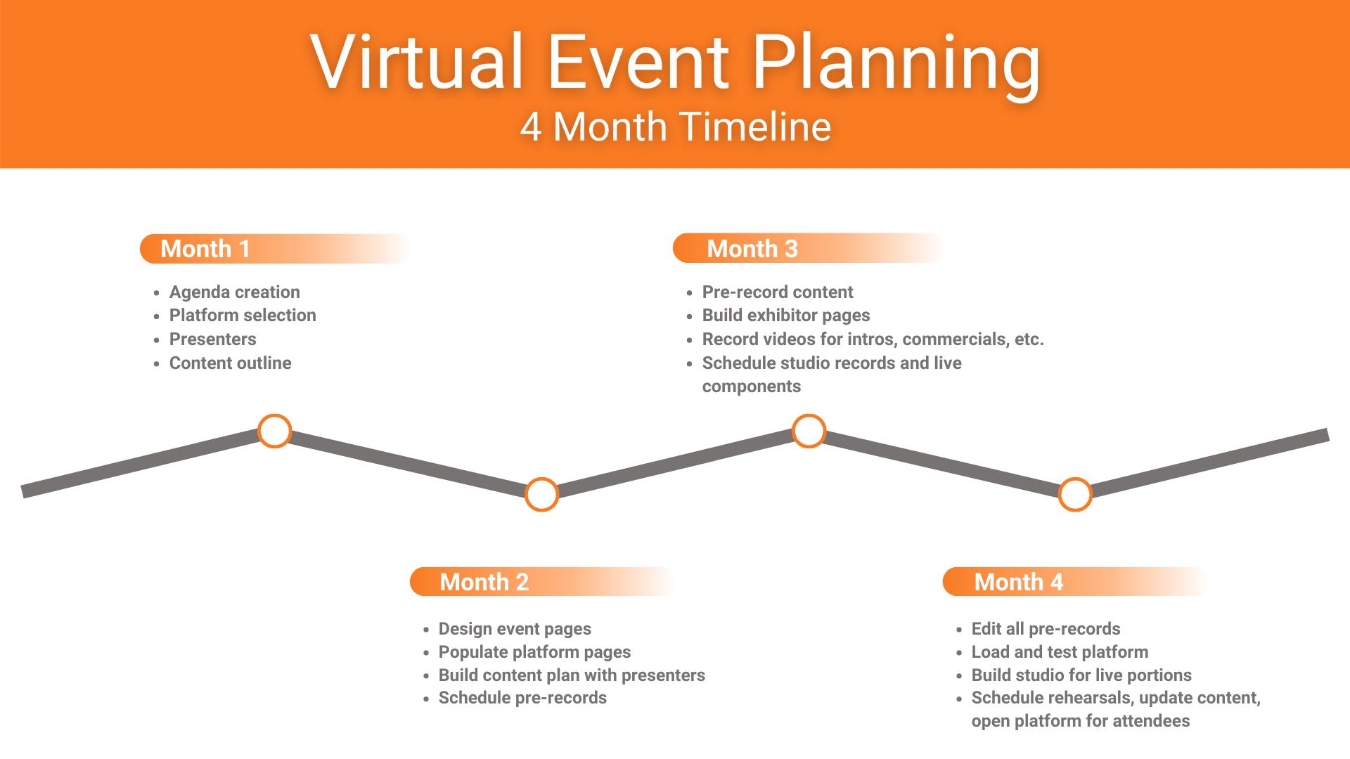 Clarity VE Timeline Final